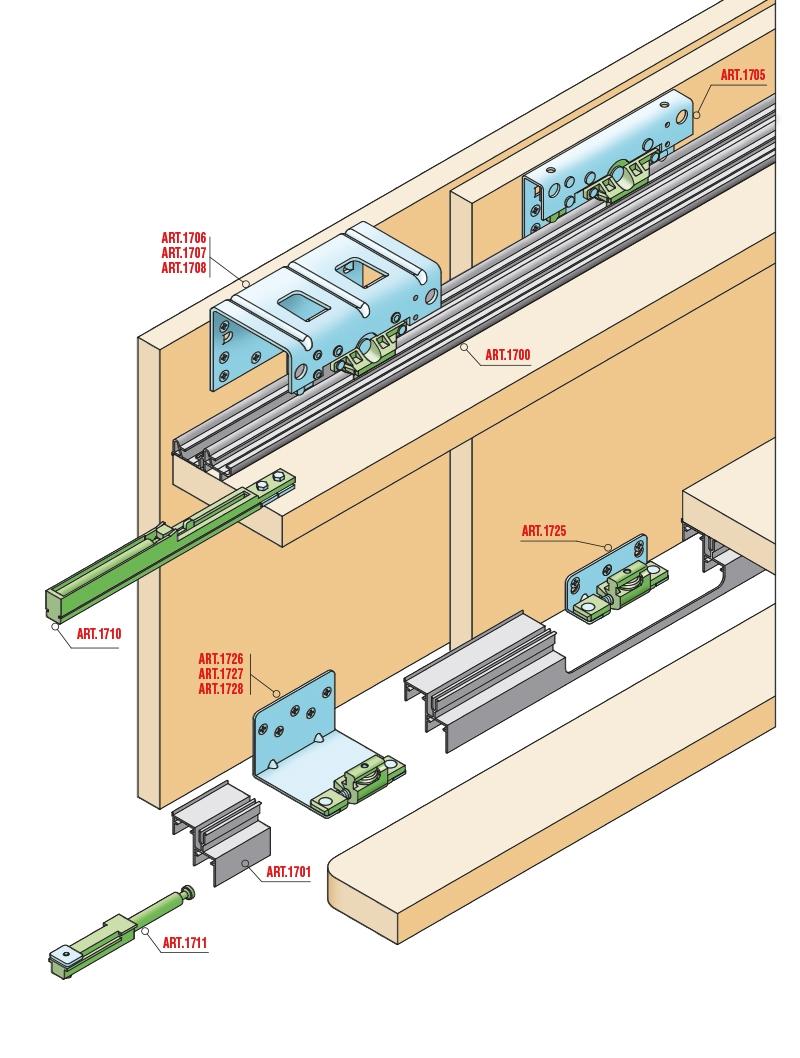 Sisco sistem line s r l for 1700 series folding door instructions